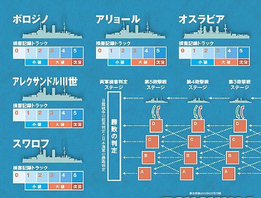 日本海海戦地図見本s1.jpg